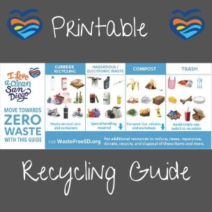 picture relating to Printable Guides titled Printable Recycling Publications WasteFreeSD WasteFreeSD